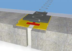 FloorBridge® floor joint CP 20/50 coated
