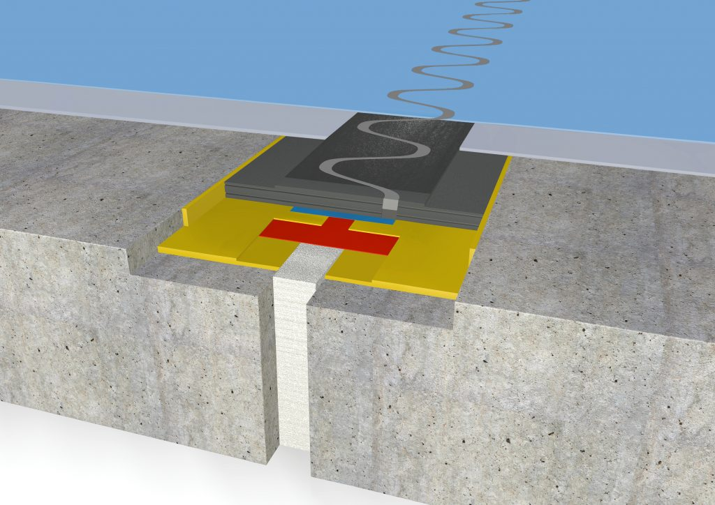 FloorBridge® joint profile CP 20/50
