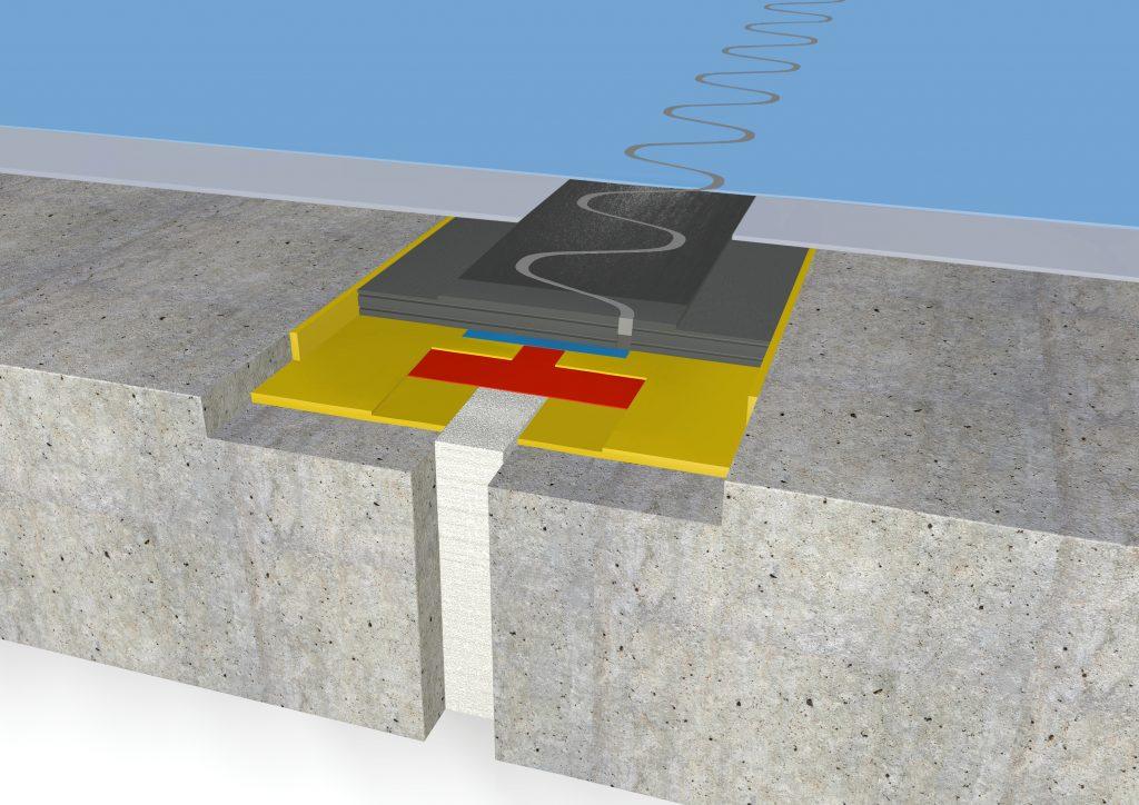 FloorBridge® joint profile CP 20/60