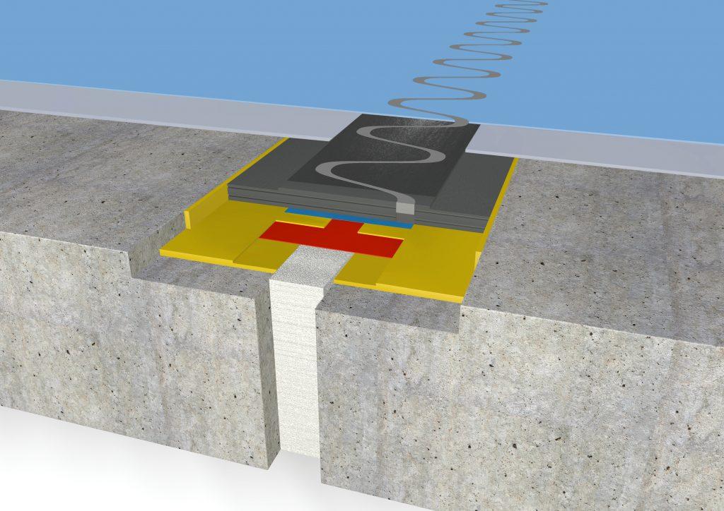 FloorBridge® joint profile CP 20/80