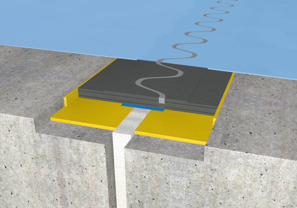 FloorBridge® joint profile RC 20/30 coated